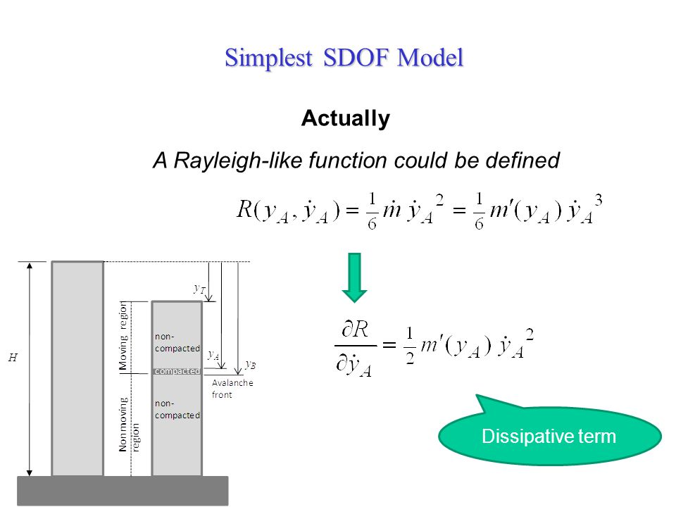 A Rayleigh-like function could be defined