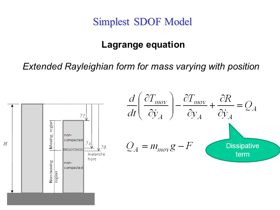 Simplest SDOF Model Lagrange equation