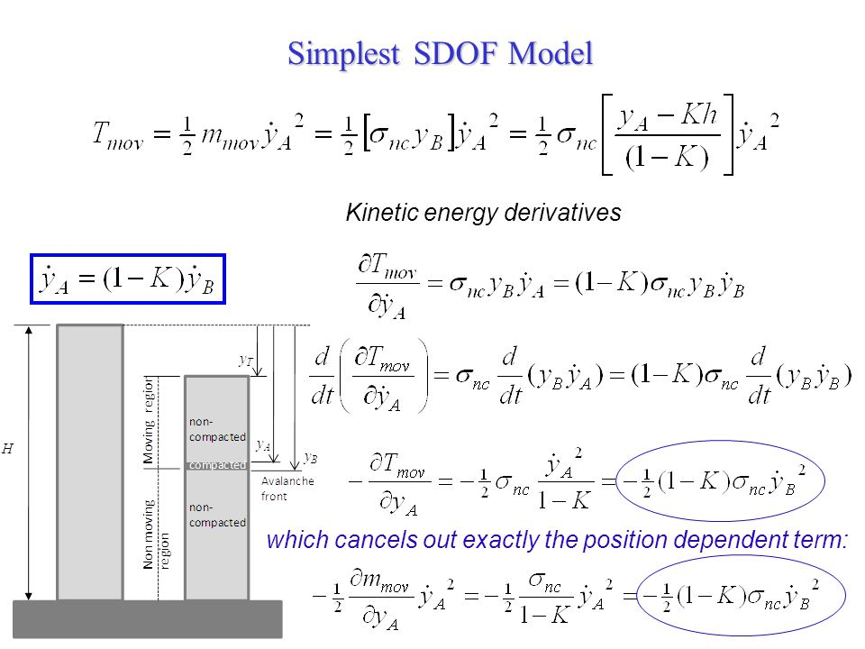 Simplest SDOF Model Kinetic energy derivatives