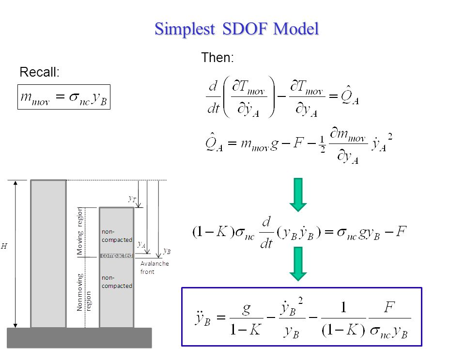 Simplest SDOF Model Then: Recall:
