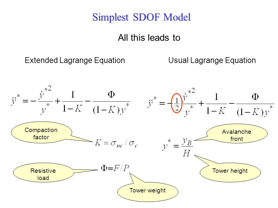 Simplest SDOF Model All this leads to Extended Lagrange Equation