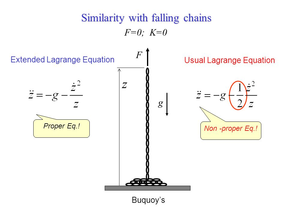 z Similarity with falling chains F=0; K=0 F g