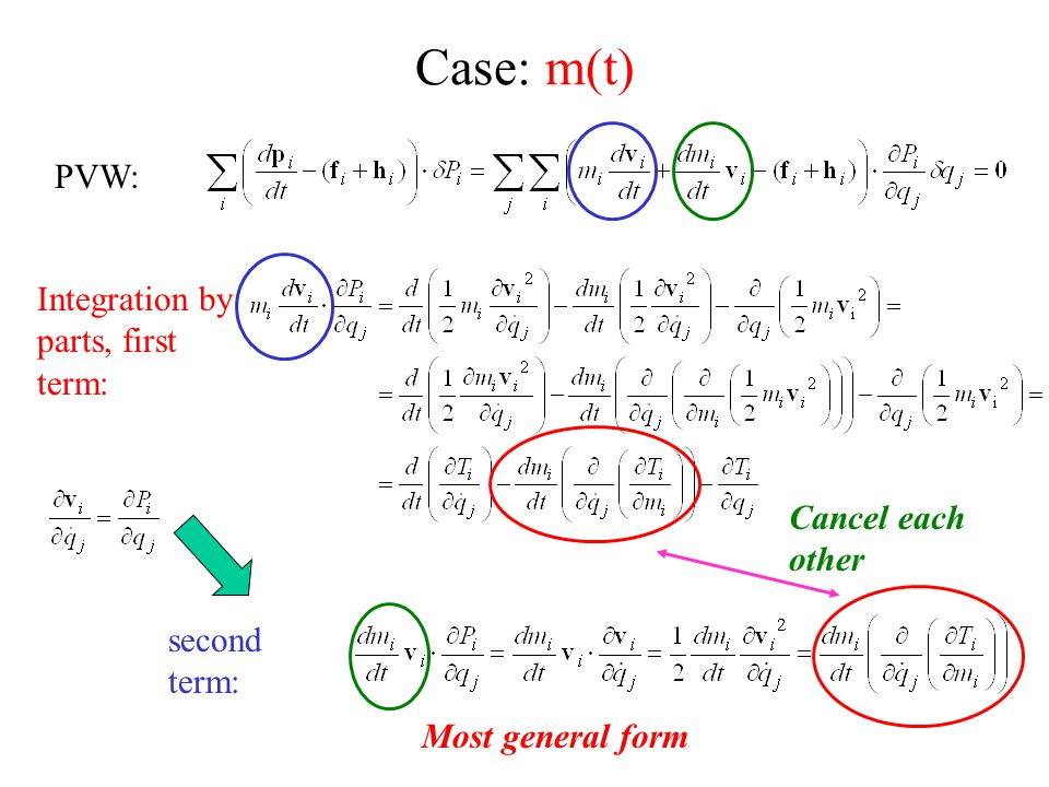 Case: m(t) PVW: Integration by parts, first term: Cancel each other