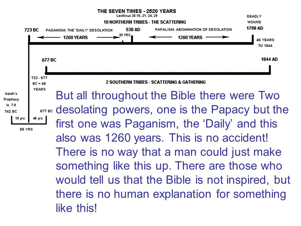 But all throughout the Bible there were Two desolating powers, one is the Papacy but the first one was Paganism, the 'Daily' and this also was 1260 years.