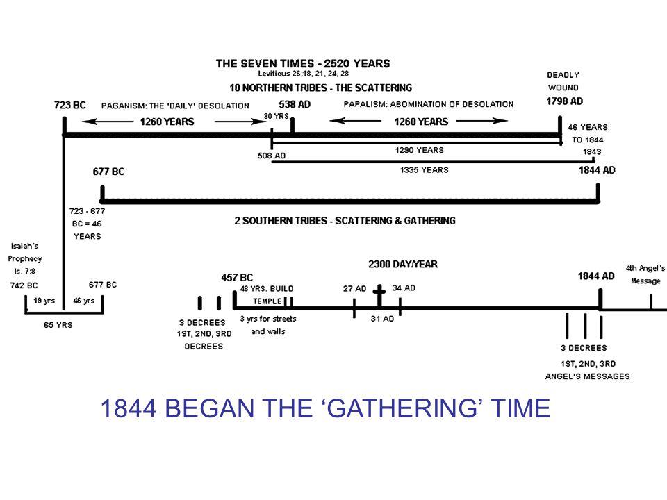 1844 BEGAN THE 'GATHERING' TIME