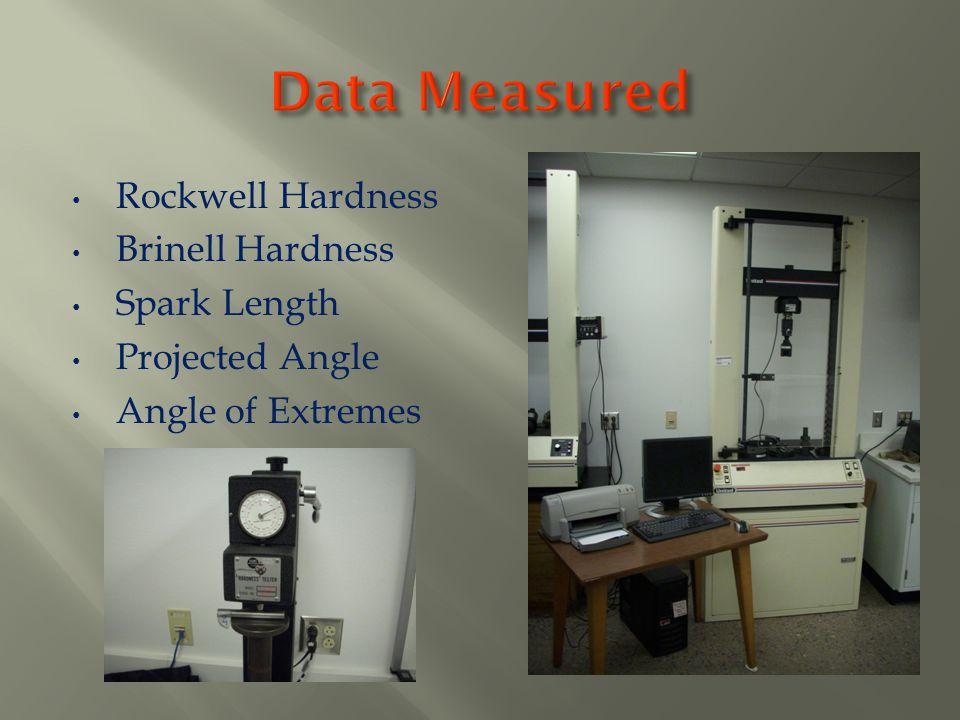 Data Measured Rockwell Hardness Brinell Hardness Spark Length