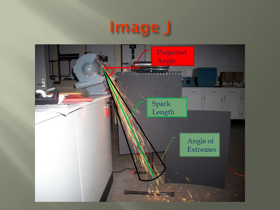 Image J Projected Angle Spark Length Angle of Extremes