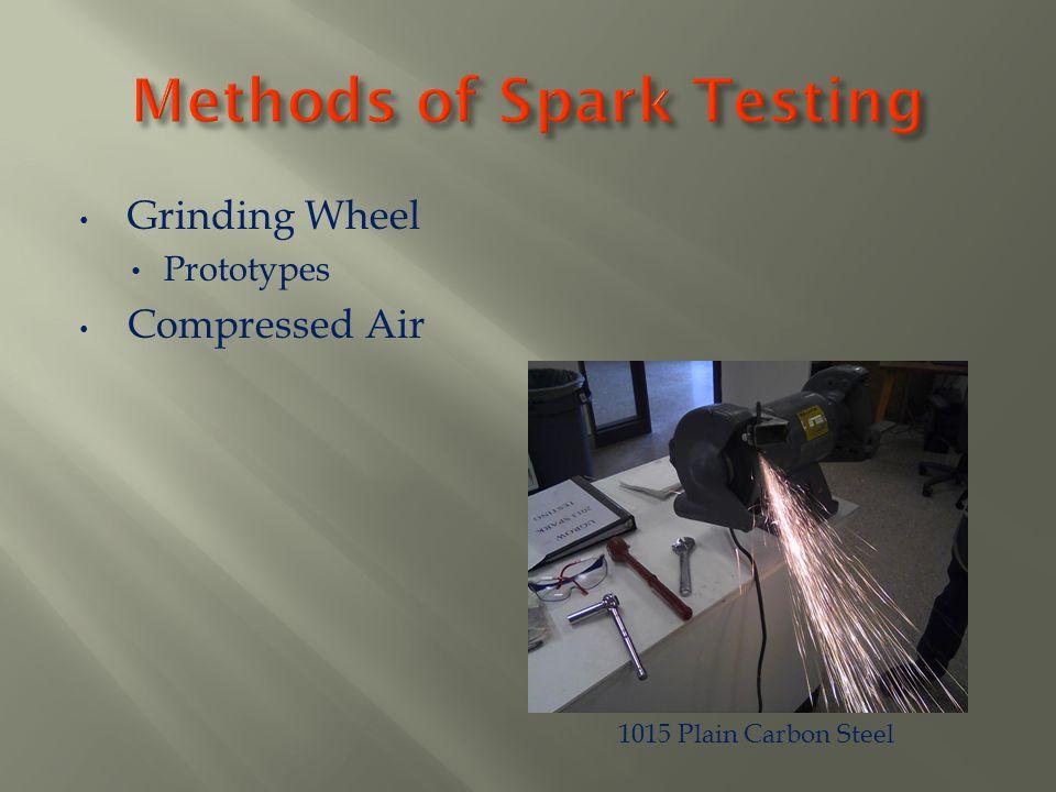 Methods of Spark Testing
