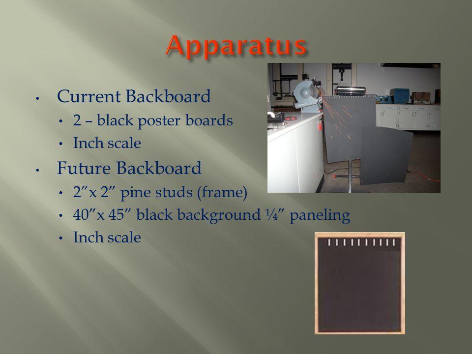 Apparatus Current Backboard Future Backboard 2 – black poster boards