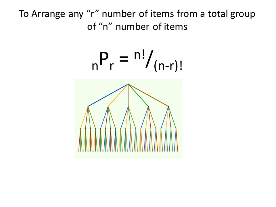 To Arrange any r number of items from a total group of n number of items nPr = n!/(n-r)!