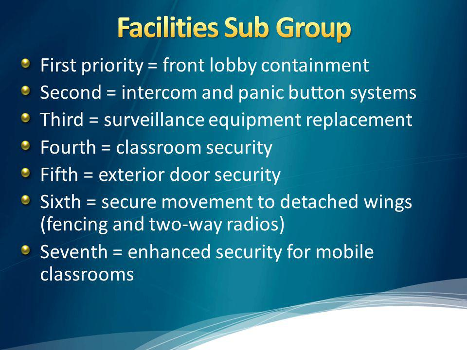 Facilities Sub Group First priority = front lobby containment