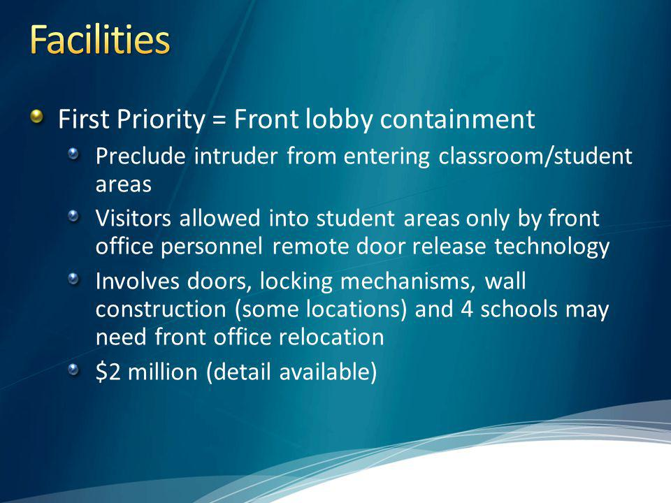 Facilities First Priority = Front lobby containment