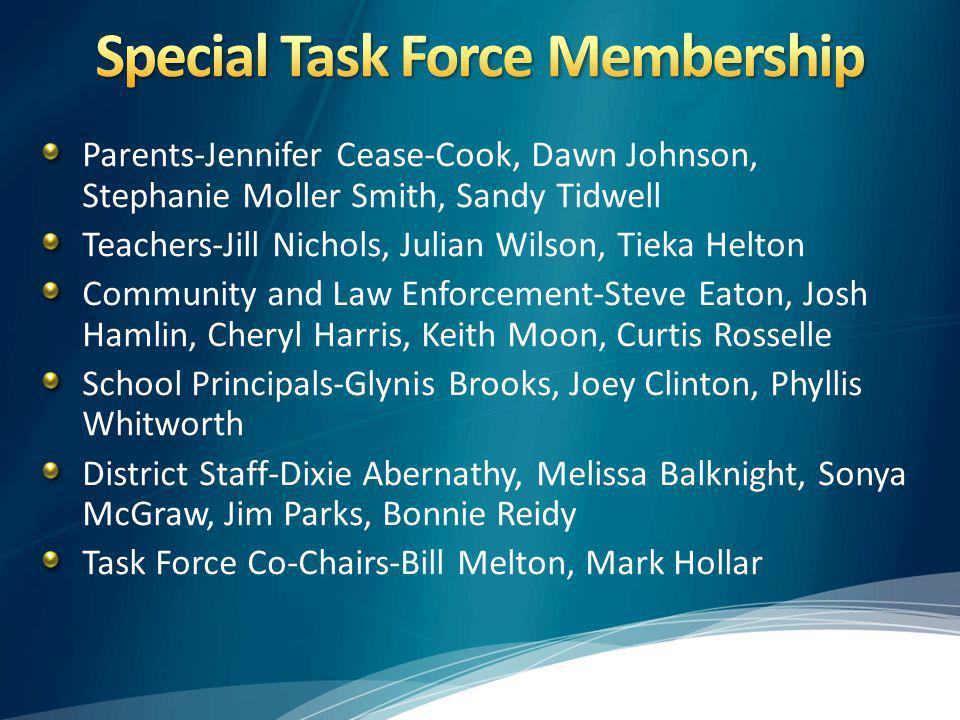 Special Task Force Membership