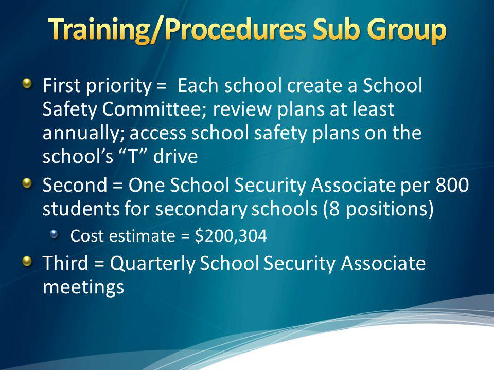 Training/Procedures Sub Group