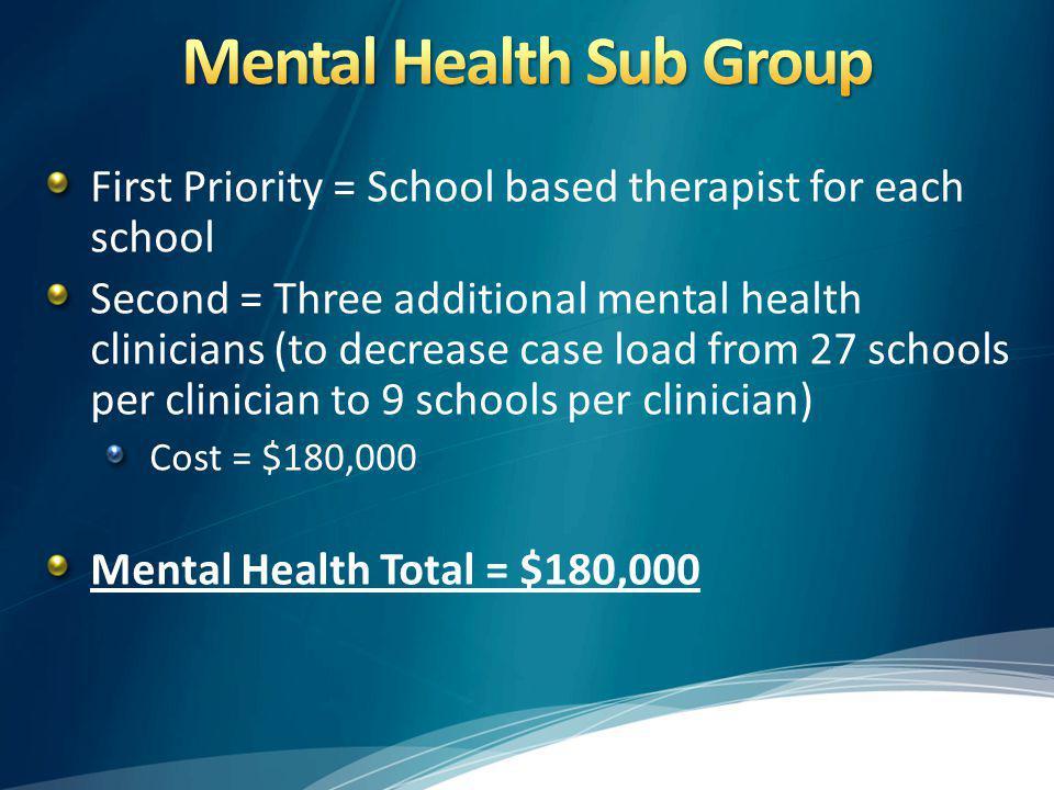 Mental Health Sub Group