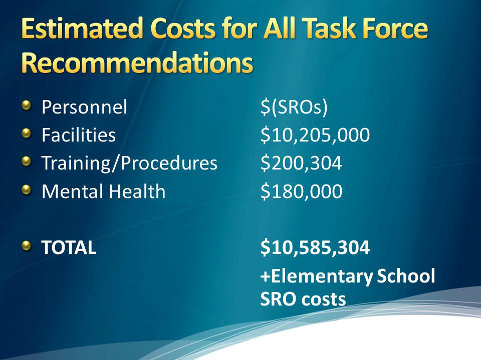 Estimated Costs for All Task Force Recommendations