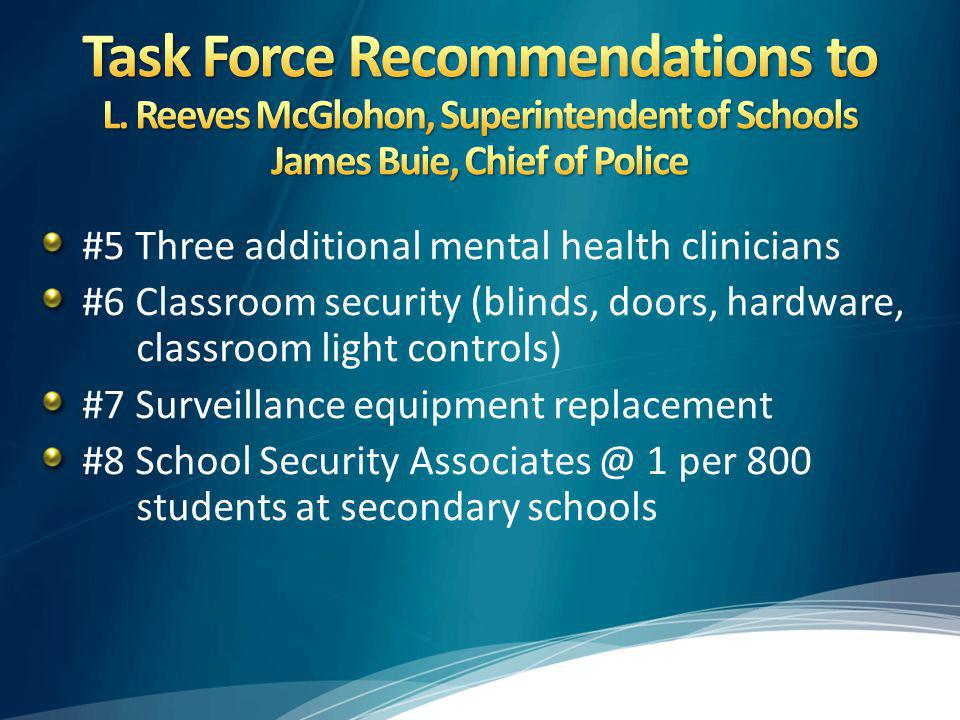 Task Force Recommendations to L
