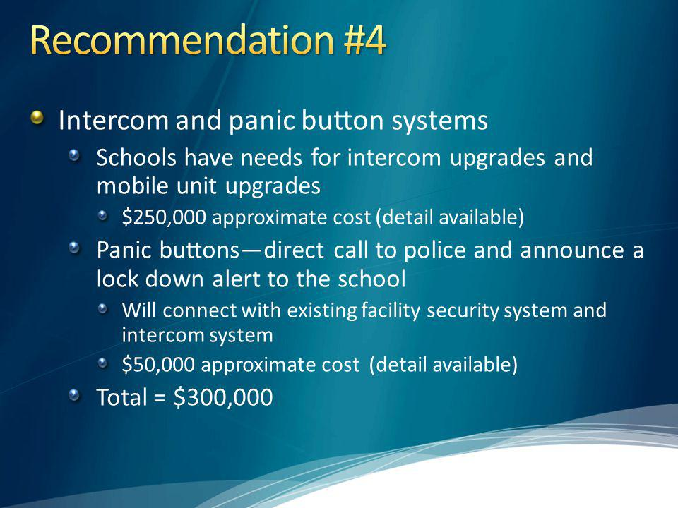 Recommendation #4 Intercom and panic button systems