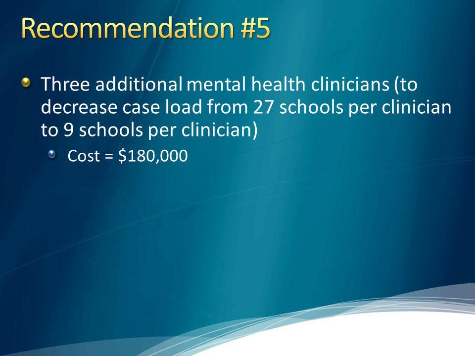 Recommendation #5 Three additional mental health clinicians (to decrease case load from 27 schools per clinician to 9 schools per clinician)