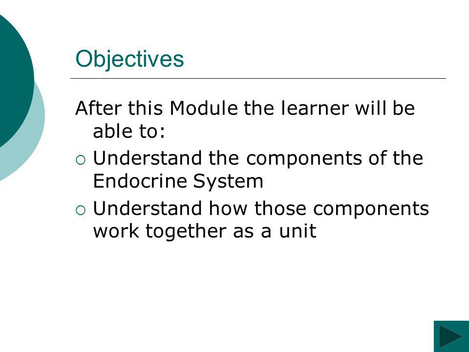 Objectives After this Module the learner will be able to: