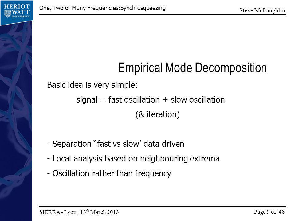 Empirical Mode Decomposition