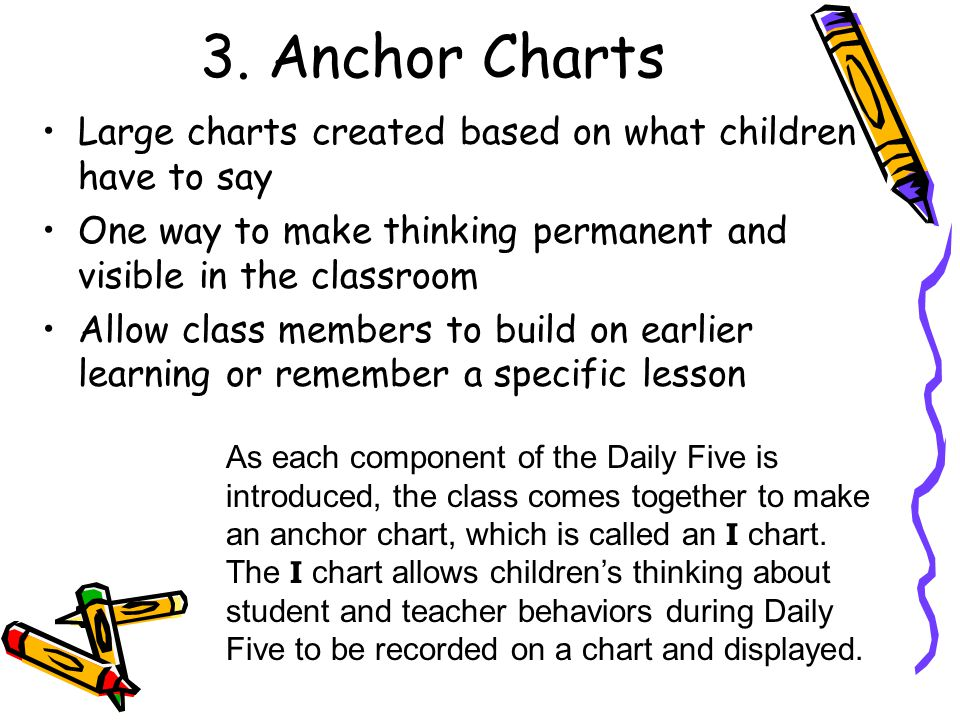 3. Anchor Charts Large charts created based on what children have to say. One way to make thinking permanent and visible in the classroom.