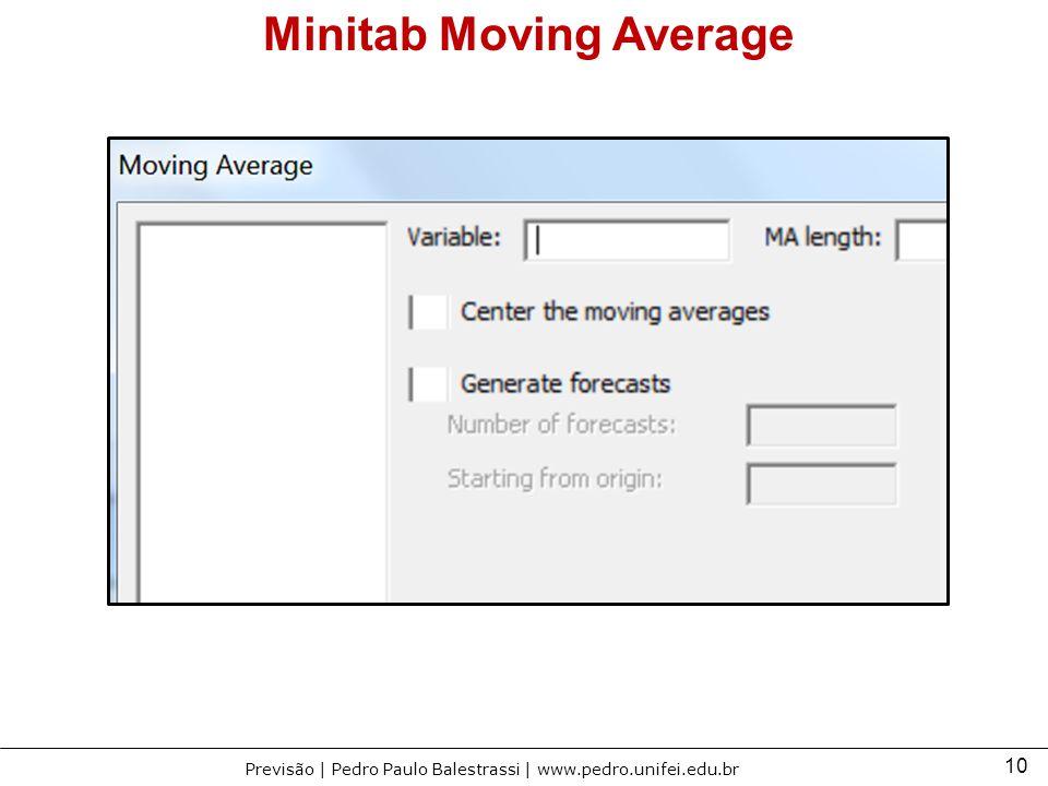 Minitab Moving Average