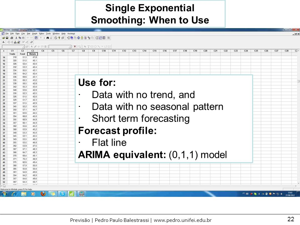 Single Exponential Smoothing: When to Use