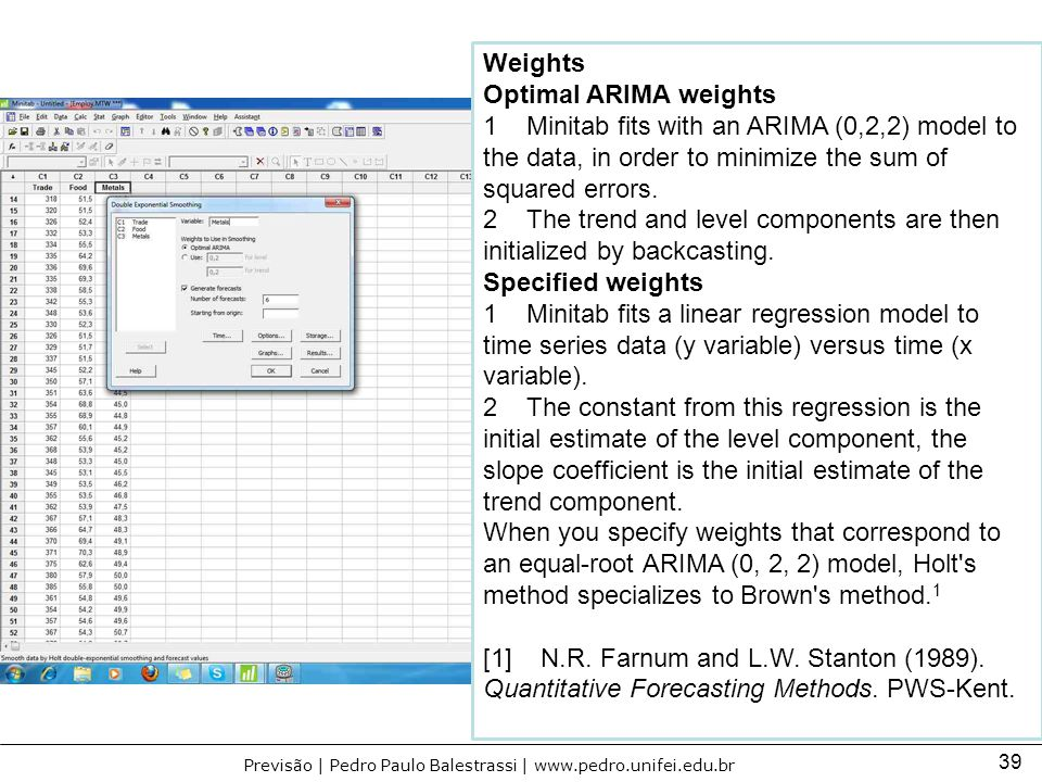Weights Optimal ARIMA weights. 1 Minitab fits with an ARIMA (0,2,2) model to the data, in order to minimize the sum of squared errors.