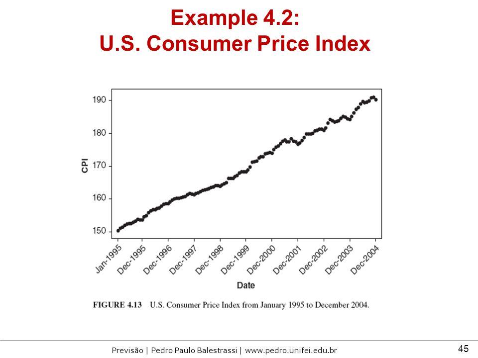 Example 4.2: U.S. Consumer Price Index