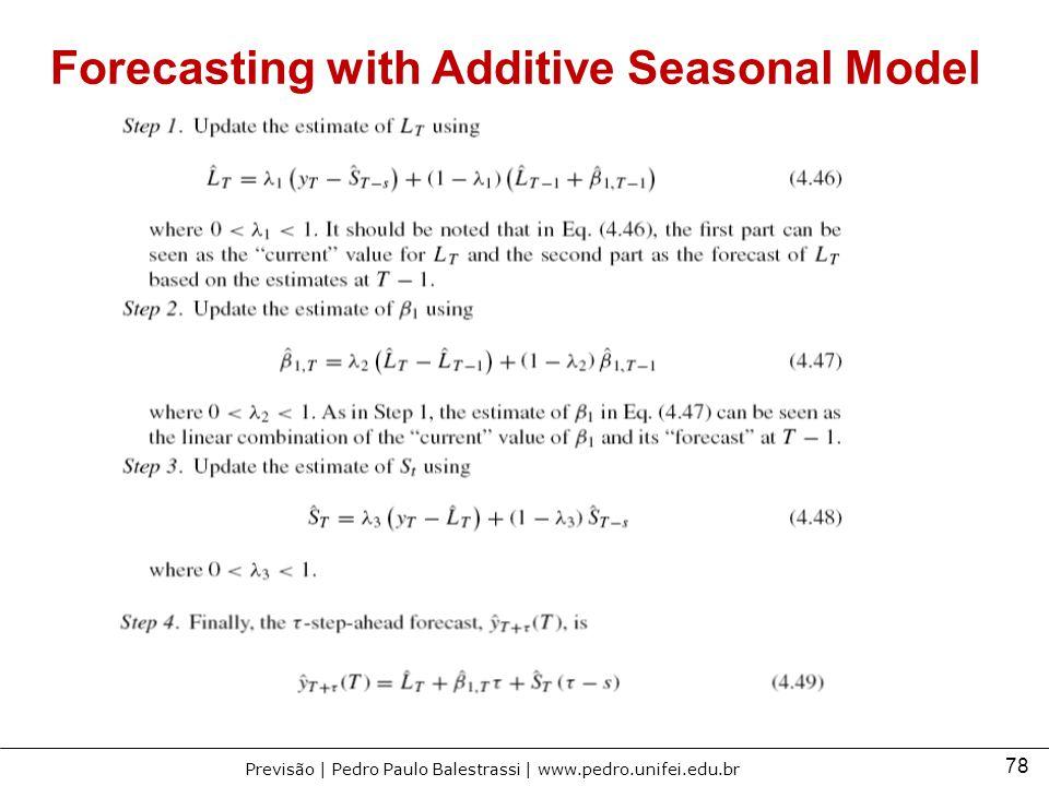 Forecasting with Additive Seasonal Model
