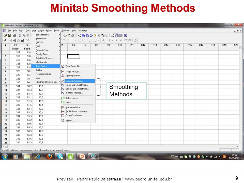 Minitab Smoothing Methods