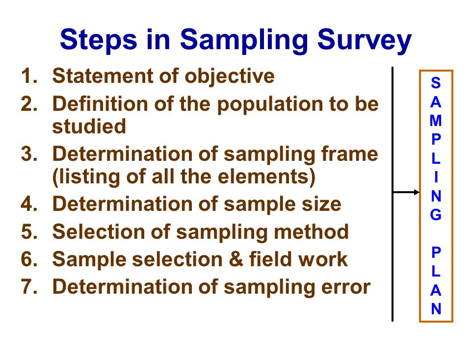 types of sampling technique in research
