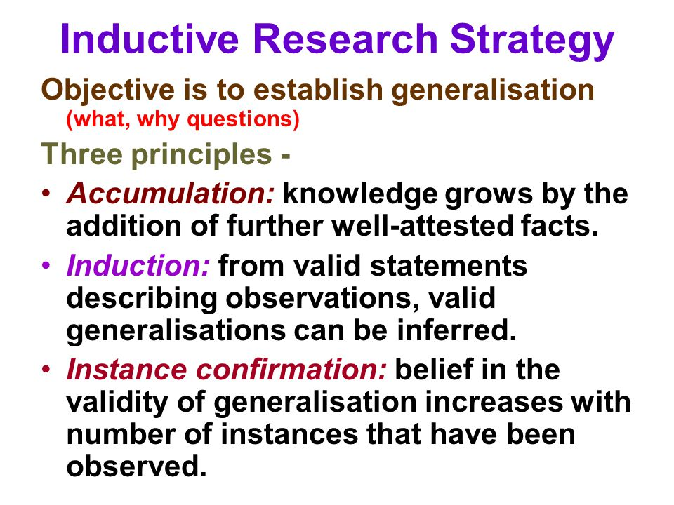 Inductive Research Strategy