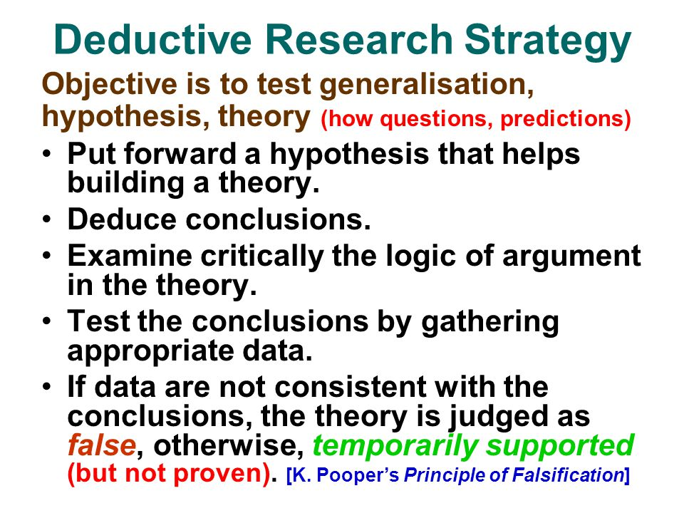 Deductive Research Strategy