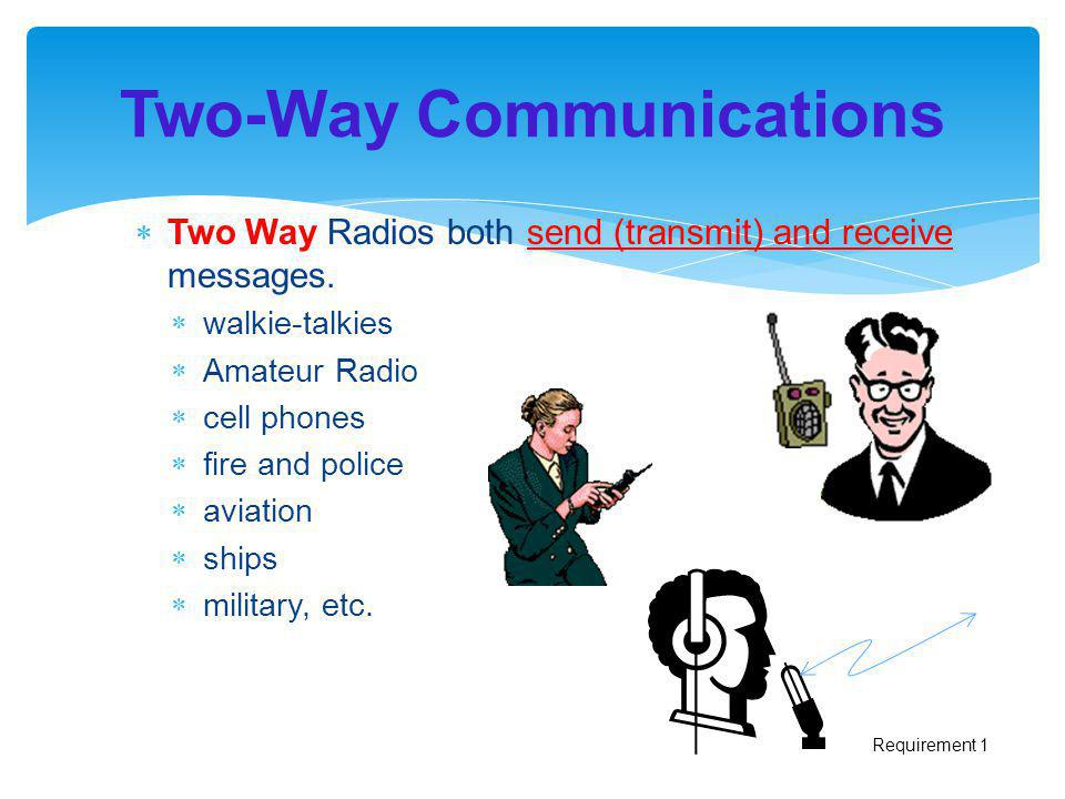 Two-Way Communications