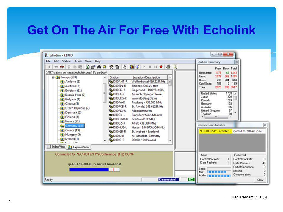 Get On The Air For Free With Echolink