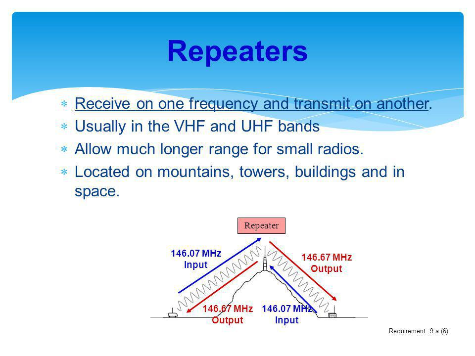 Repeaters Receive on one frequency and transmit on another.