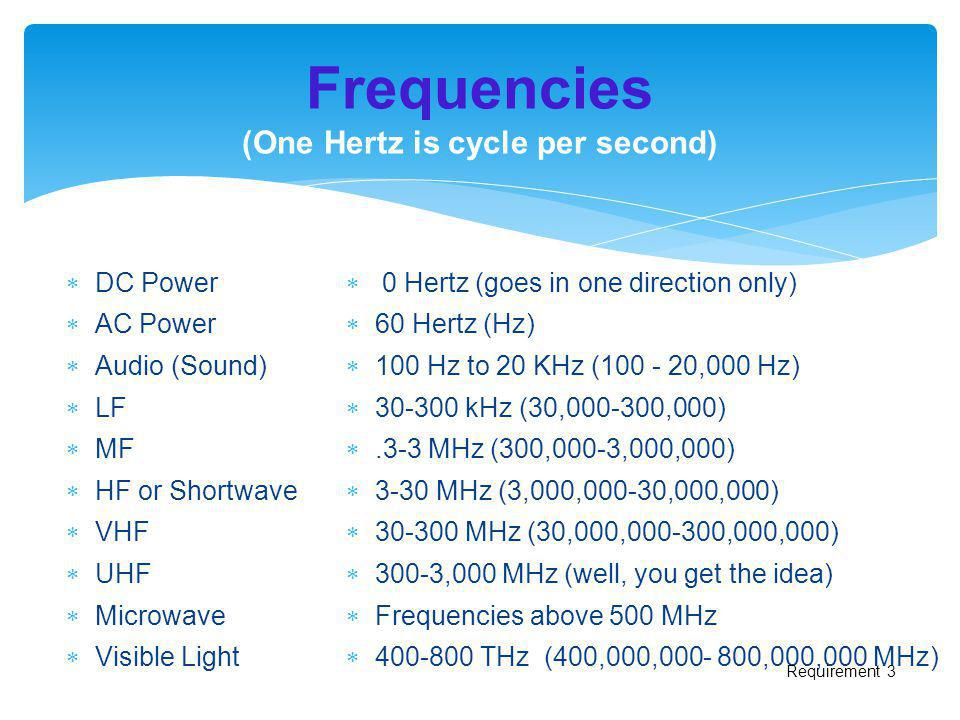 Frequencies (One Hertz is cycle per second)