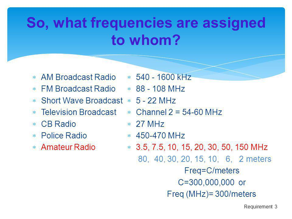 So, what frequencies are assigned to whom