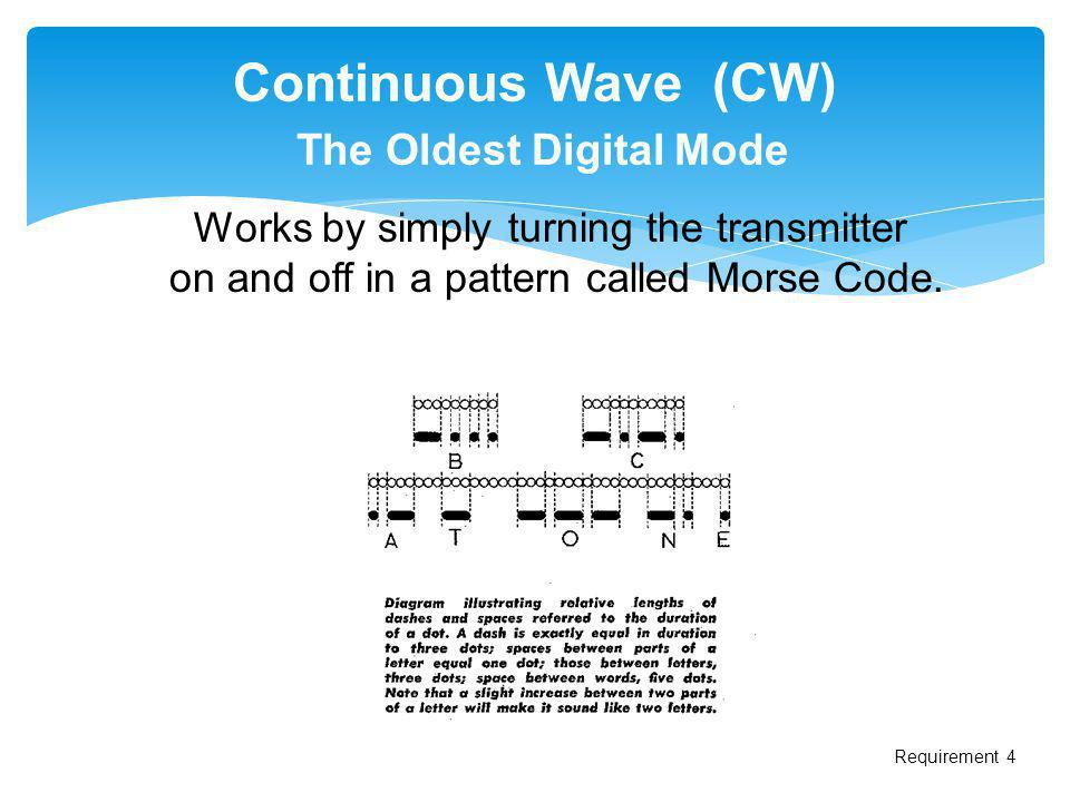 Continuous Wave (CW) The Oldest Digital Mode