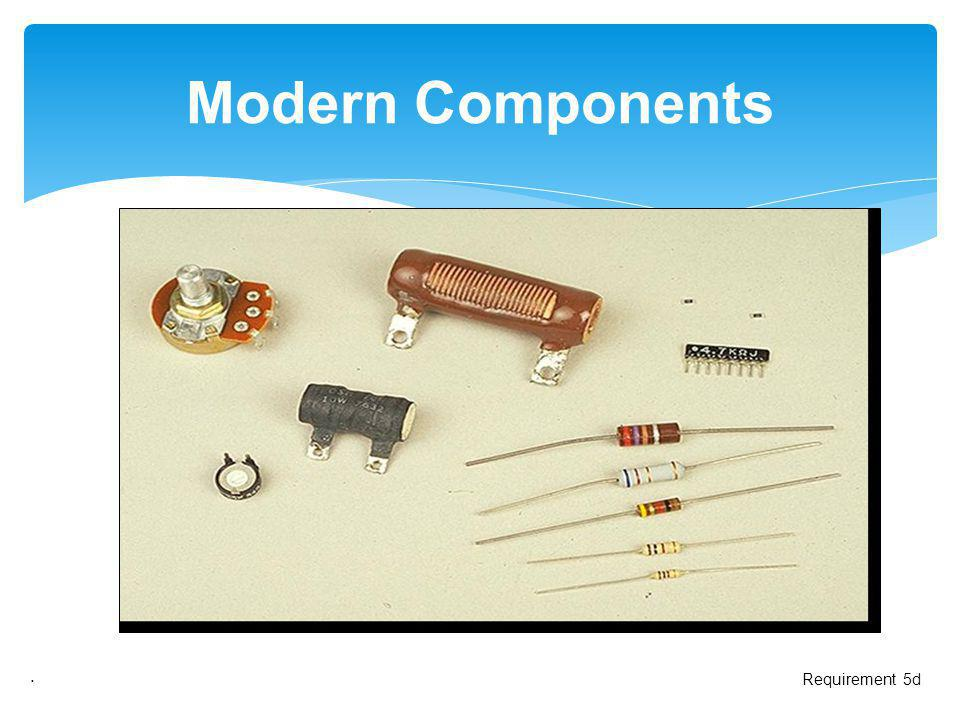 Modern Components . Requirement 5d
