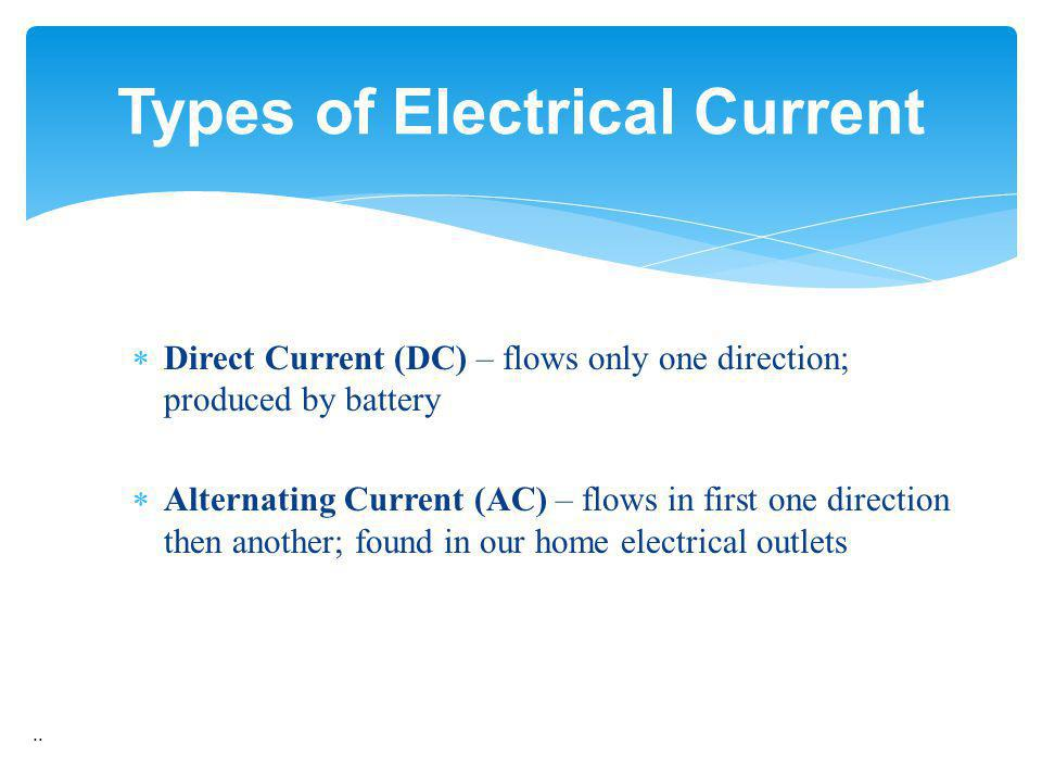 Types of Electrical Current