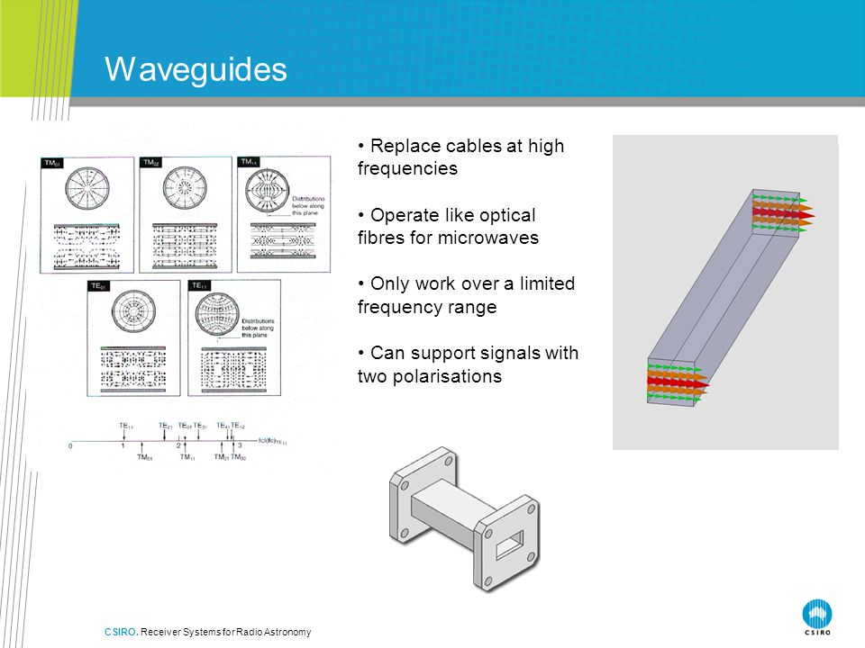 Waveguides Replace cables at high frequencies