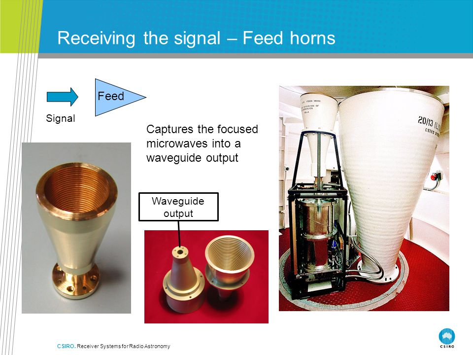 Receiving the signal – Feed horns