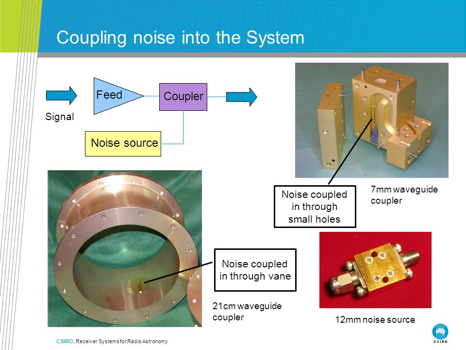 Coupling noise into the System