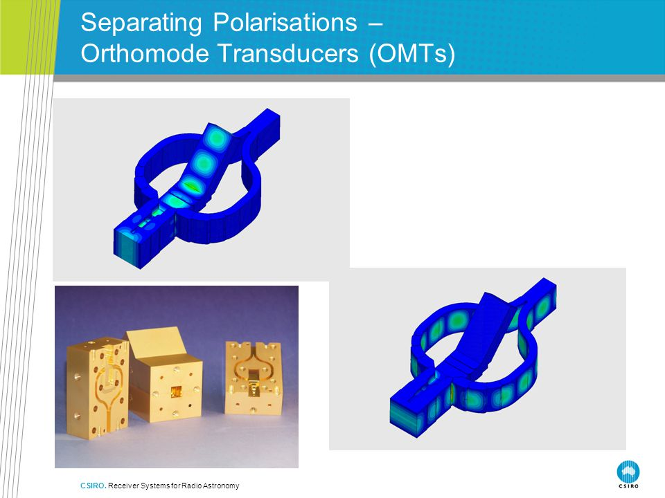 Separating Polarisations – Orthomode Transducers (OMTs)