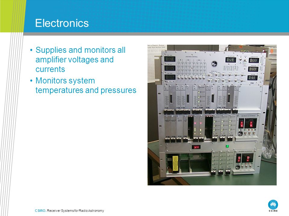 Electronics Supplies and monitors all amplifier voltages and currents