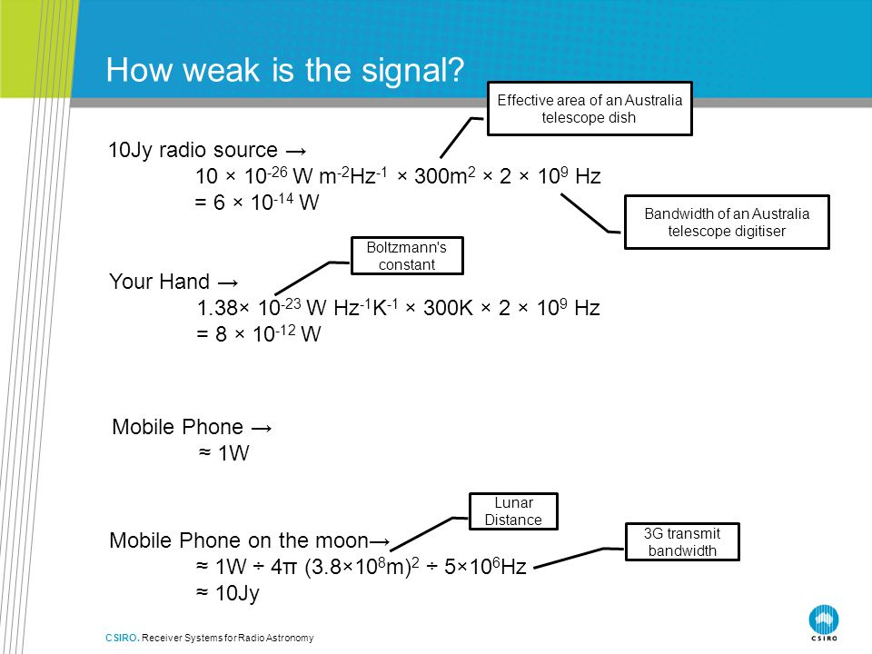How weak is the signal 10Jy radio source →