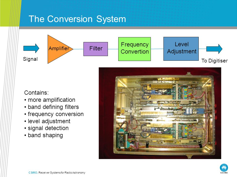 The Conversion System Frequency Convertion Level Adjustment Filter